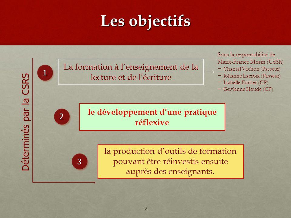 Les objectifs La formation à lenseignement de la lecture et de lécriture le développement dune pratique réflexive la production doutils de formation p