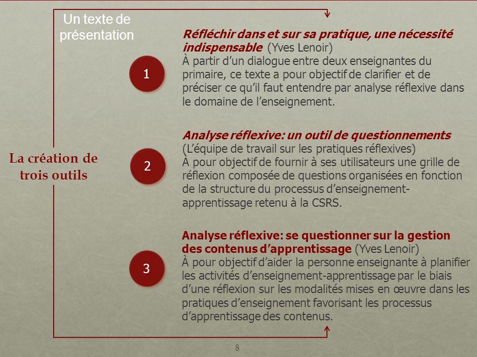 La création de trois outils Réfléchir dans et sur sa pratique, une nécessité indispensable (Yves Lenoir) À partir dun dialogue entre deux enseignantes