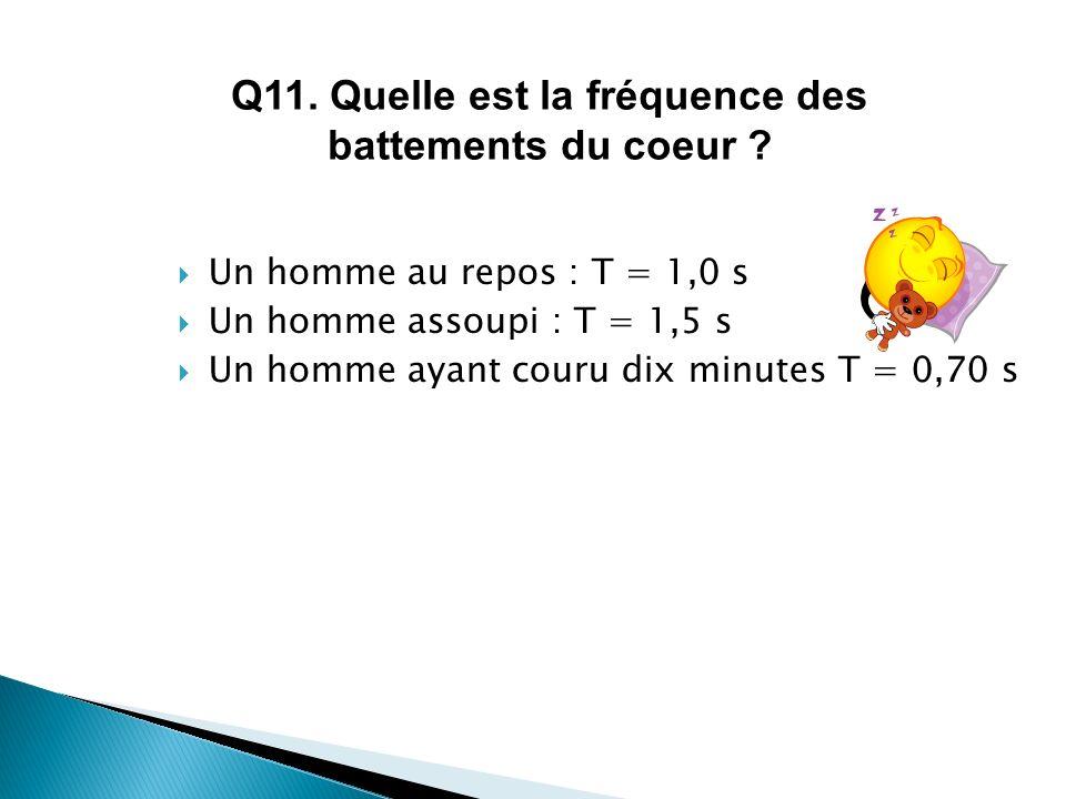 Un homme au repos : T = 1,0 s Un homme assoupi : T = 1,5 s Un homme ayant couru dix minutes T = 0,70 s Q11. Quelle est la fréquence des battements du