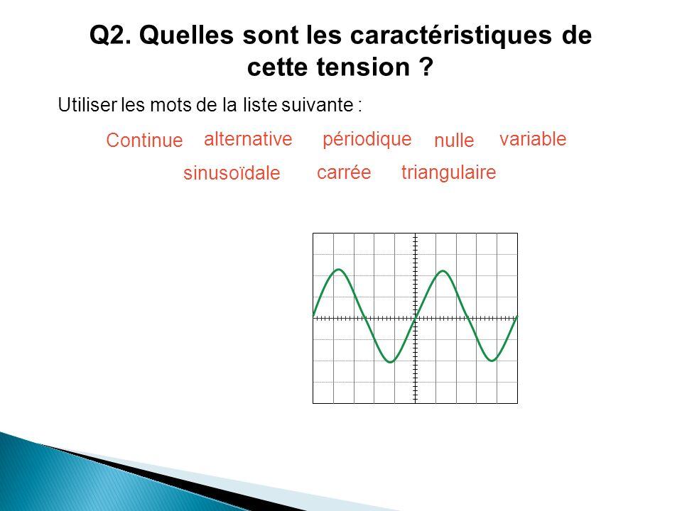 Q2. Quelles sont les caractéristiques de cette tension ? Utiliser les mots de la liste suivante : alternative périodique variable sinusoïdale Continue
