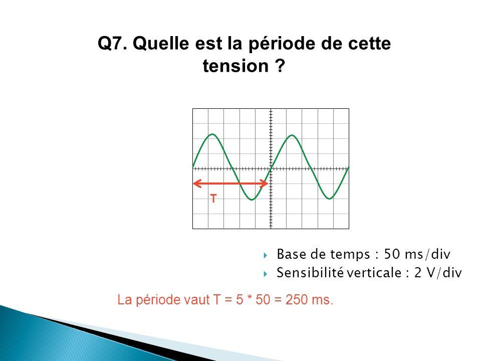 Base de temps : 50 ms/div Sensibilité verticale : 2 V/div La période vaut T = 5 * 50 = 250 ms. T Q7. Quelle est la période de cette tension ?