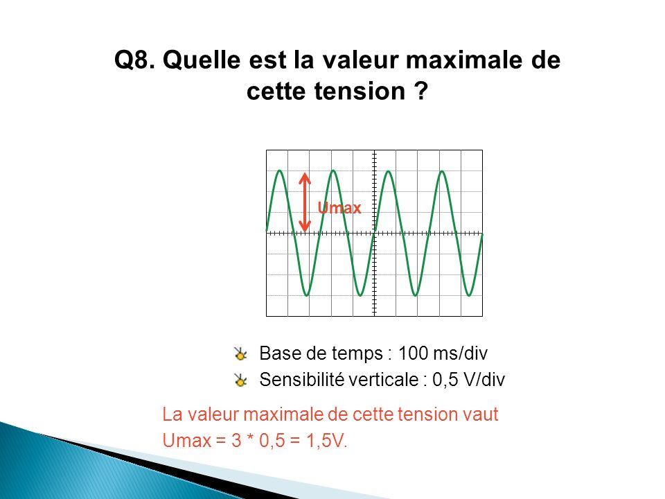 Base de temps : 100 ms/div Sensibilité verticale : 0,5 V/div La valeur maximale de cette tension vaut Umax = 3 * 0,5 = 1,5V. Umax Q8. Quelle est la va