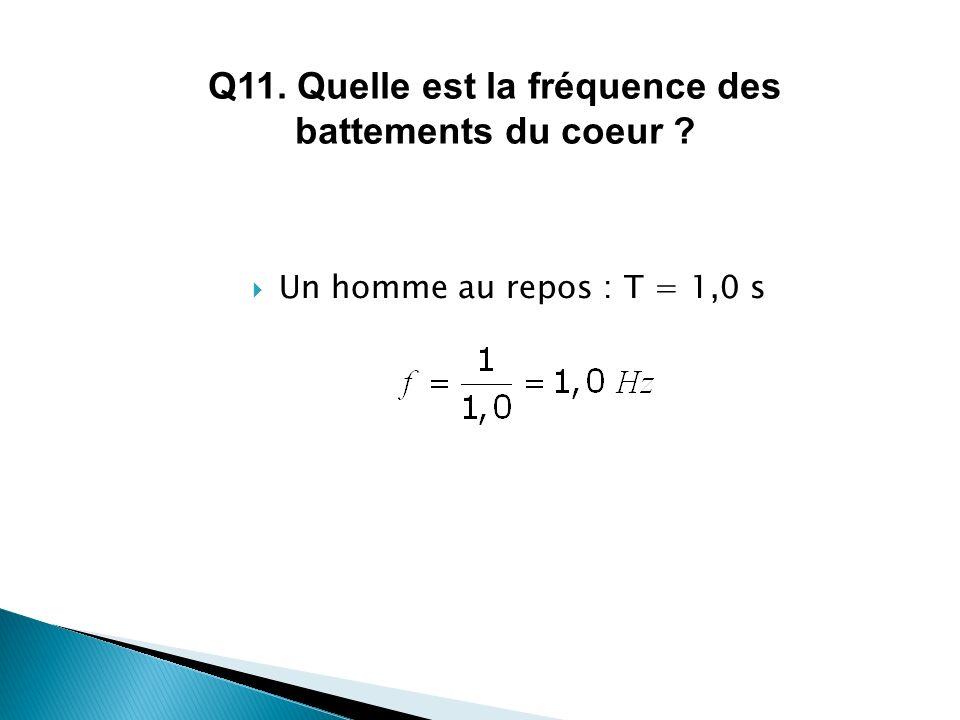 Un homme au repos : T = 1,0 s Q11. Quelle est la fréquence des battements du coeur ?