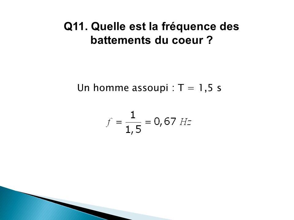 Un homme assoupi : T = 1,5 s Q11. Quelle est la fréquence des battements du coeur ?