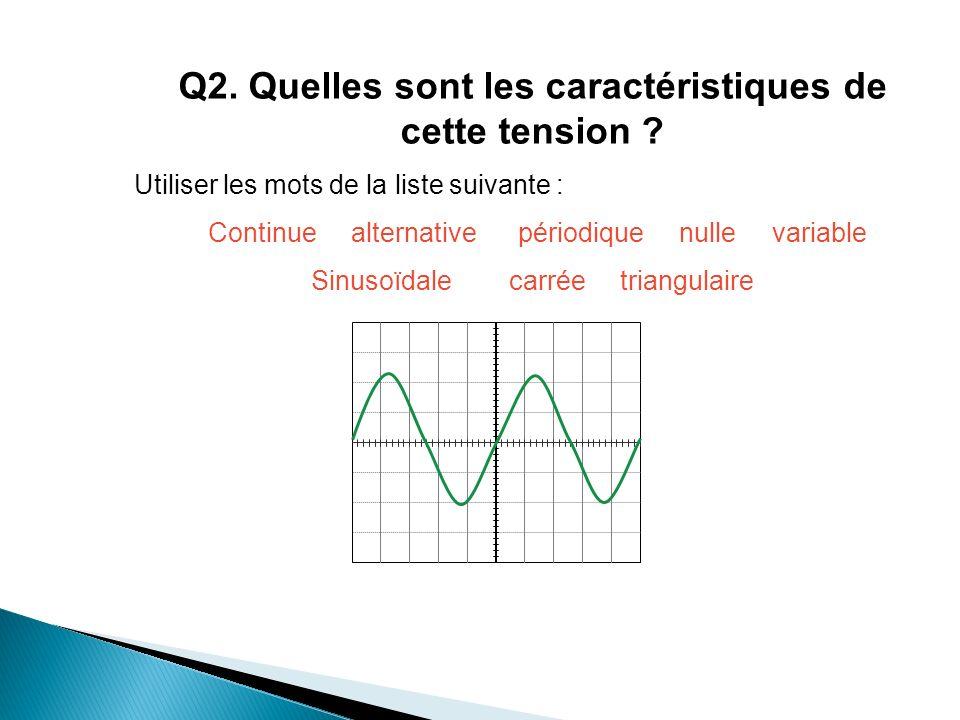 Q2. Quelles sont les caractéristiques de cette tension ? Utiliser les mots de la liste suivante : Continue alternative périodique nulle variable Sinus