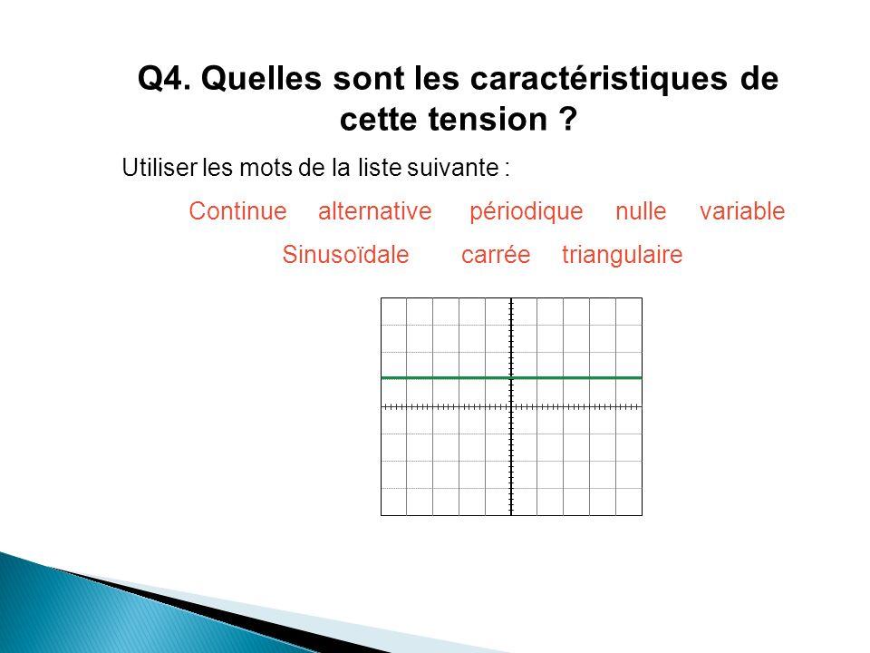 Q4. Quelles sont les caractéristiques de cette tension ? Utiliser les mots de la liste suivante : Continue alternative périodique nulle variable Sinus