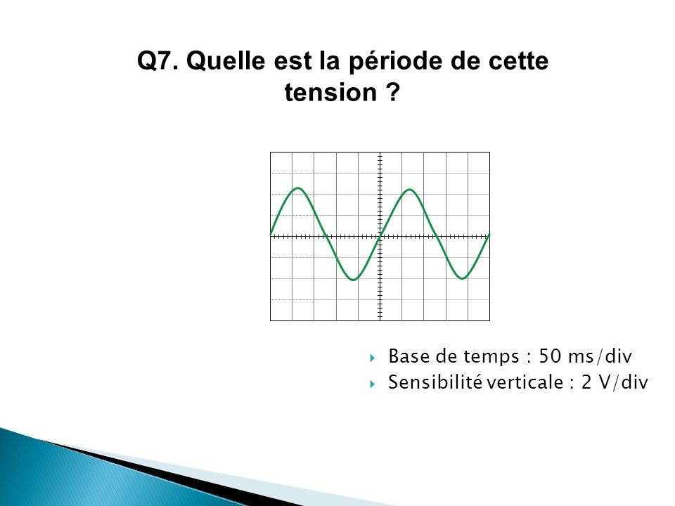Base de temps : 50 ms/div Sensibilité verticale : 2 V/div Q7. Quelle est la période de cette tension ?