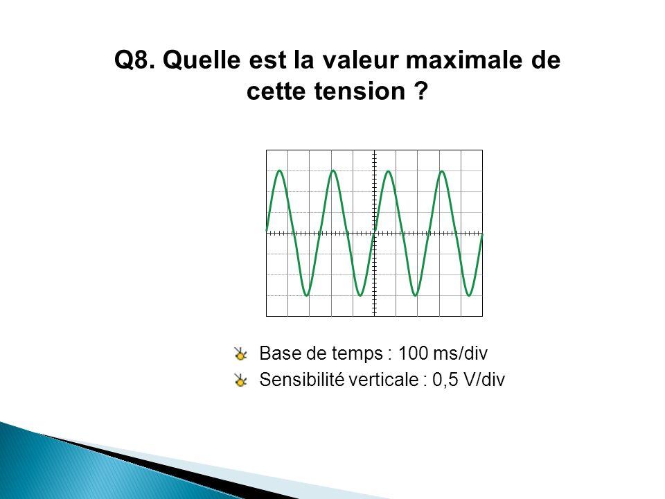 Base de temps : 100 ms/div Sensibilité verticale : 0,5 V/div Q8. Quelle est la valeur maximale de cette tension ?
