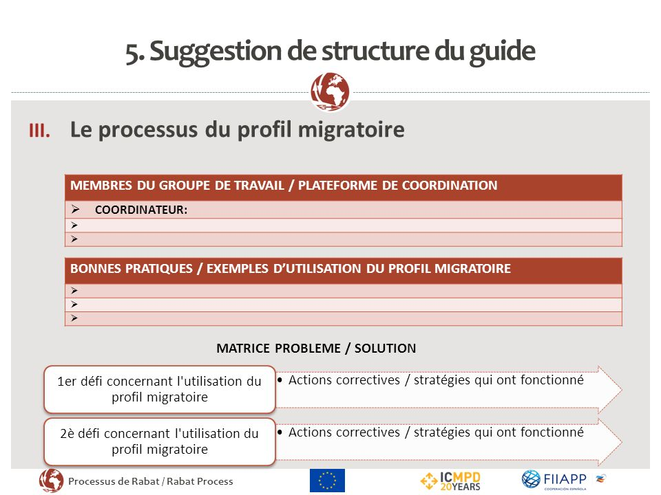 Processus de Rabat / Rabat Process 5.Suggestion de structure du guide III.