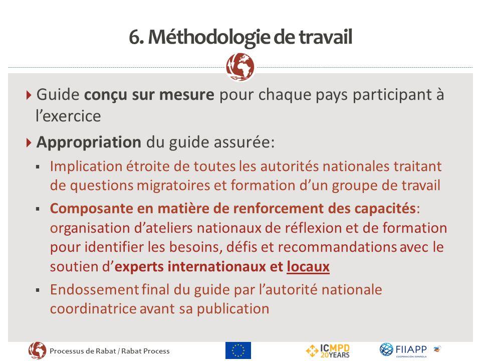 Processus de Rabat / Rabat Process 6. Méthodologie de travail Guide conçu sur mesure pour chaque pays participant à lexercice Appropriation du guide a