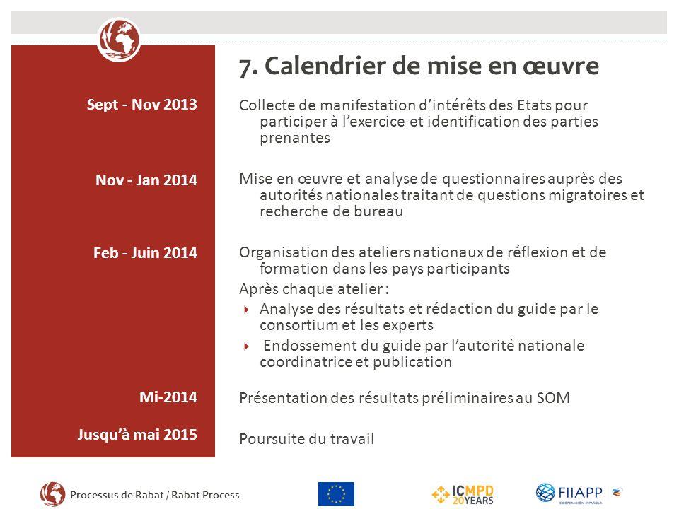 Processus de Rabat / Rabat Process Sept - Nov 2013 Nov - Jan 2014 Feb - Juin 2014 Mi-2014 Jusquà mai 2015 7. Calendrier de mise en œuvre Collecte de m