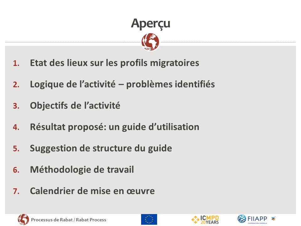 Processus de Rabat / Rabat Process Aperçu 1. Etat des lieux sur les profils migratoires 2. Logique de lactivité – problèmes identifiés 3. Objectifs de