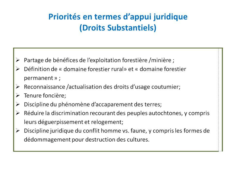 Priorités en termes dappui juridique (Droits Substantiels)