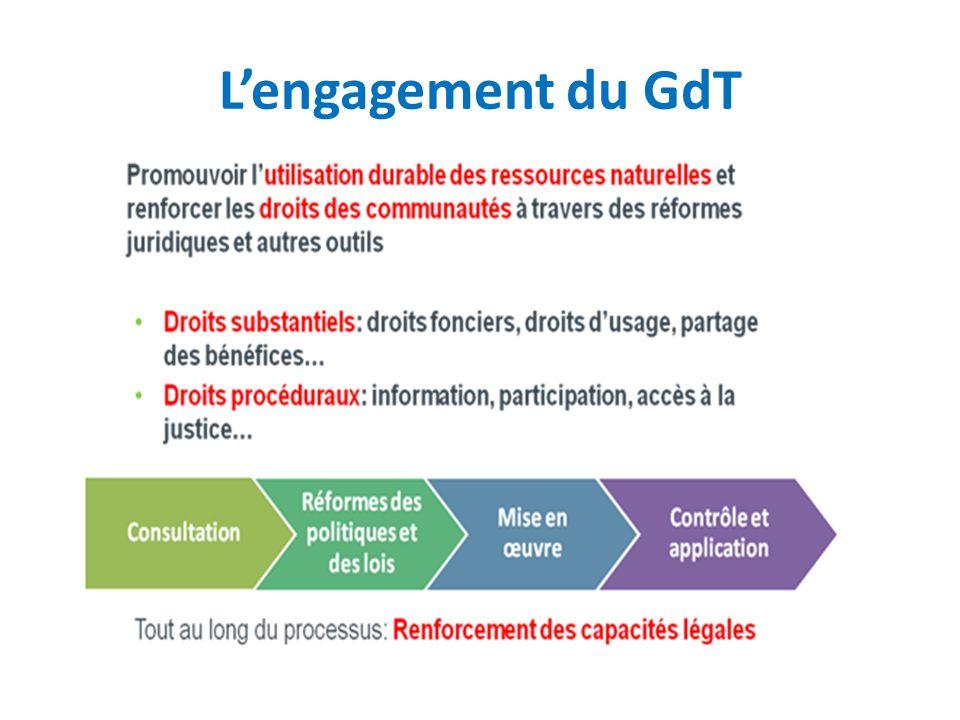 Lengagement du GdT