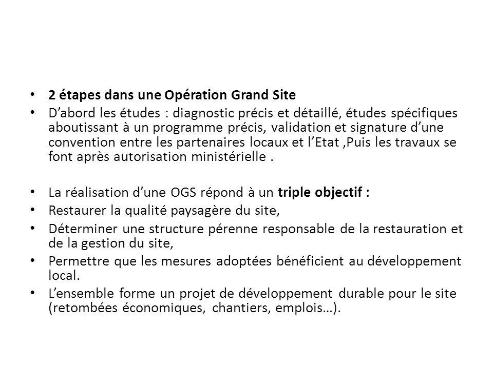 2 étapes dans une Opération Grand Site Dabord les études : diagnostic précis et détaillé, études spécifiques aboutissant à un programme précis, valida