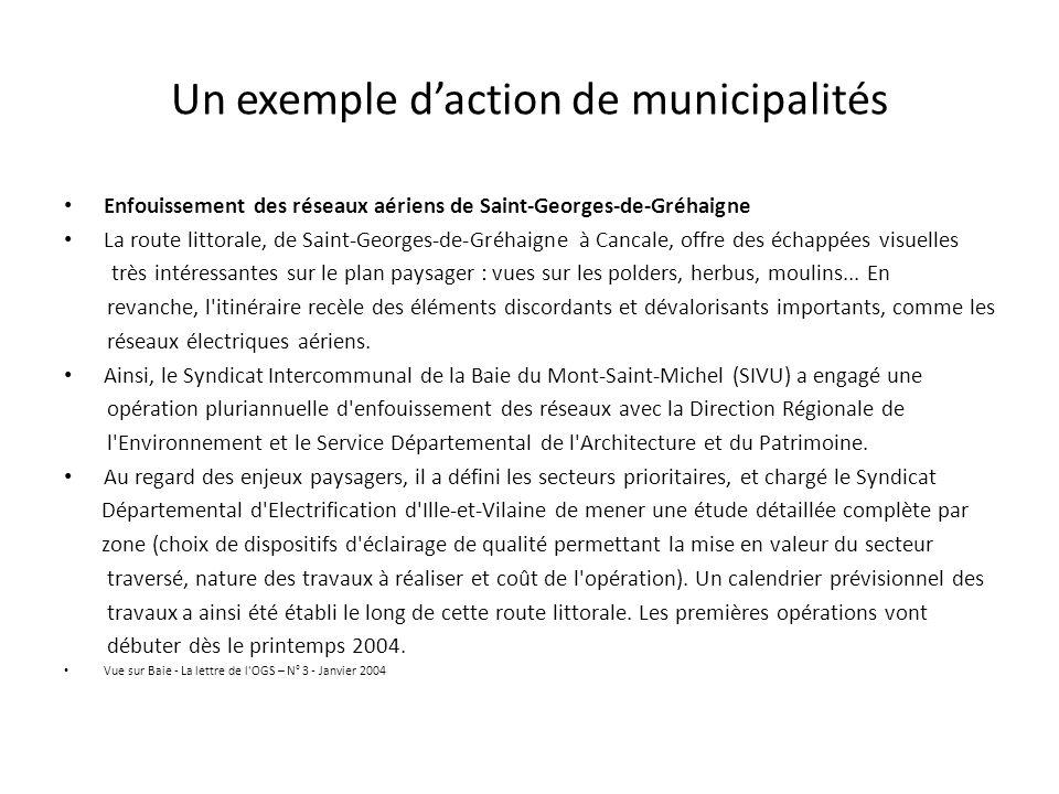 Un exemple daction de municipalités Enfouissement des réseaux aériens de Saint-Georges-de-Gréhaigne La route littorale, de Saint-Georges-de-Gréhaigne