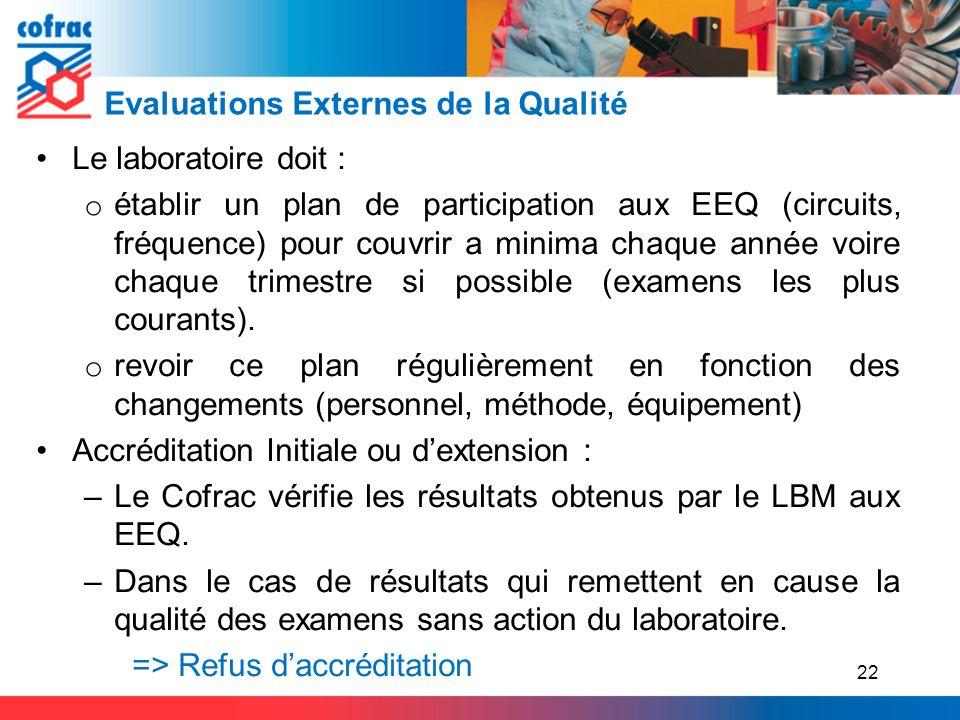 Le laboratoire doit : o établir un plan de participation aux EEQ (circuits, fréquence) pour couvrir a minima chaque année voire chaque trimestre si po