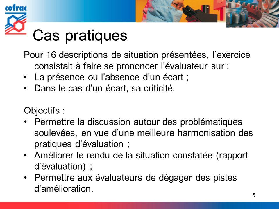 Cas pratiques Pour 16 descriptions de situation présentées, lexercice consistait à faire se prononcer lévaluateur sur : La présence ou labsence dun éc