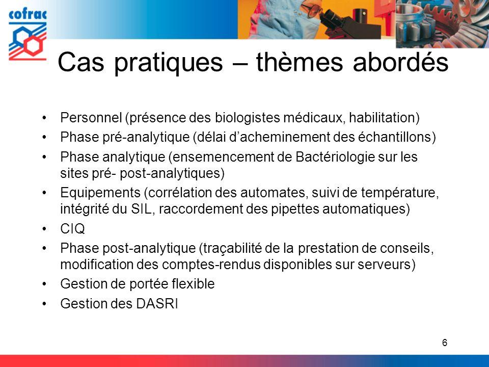 Cas pratiques – thèmes abordés Personnel (présence des biologistes médicaux, habilitation) Phase pré-analytique (délai dacheminement des échantillons)