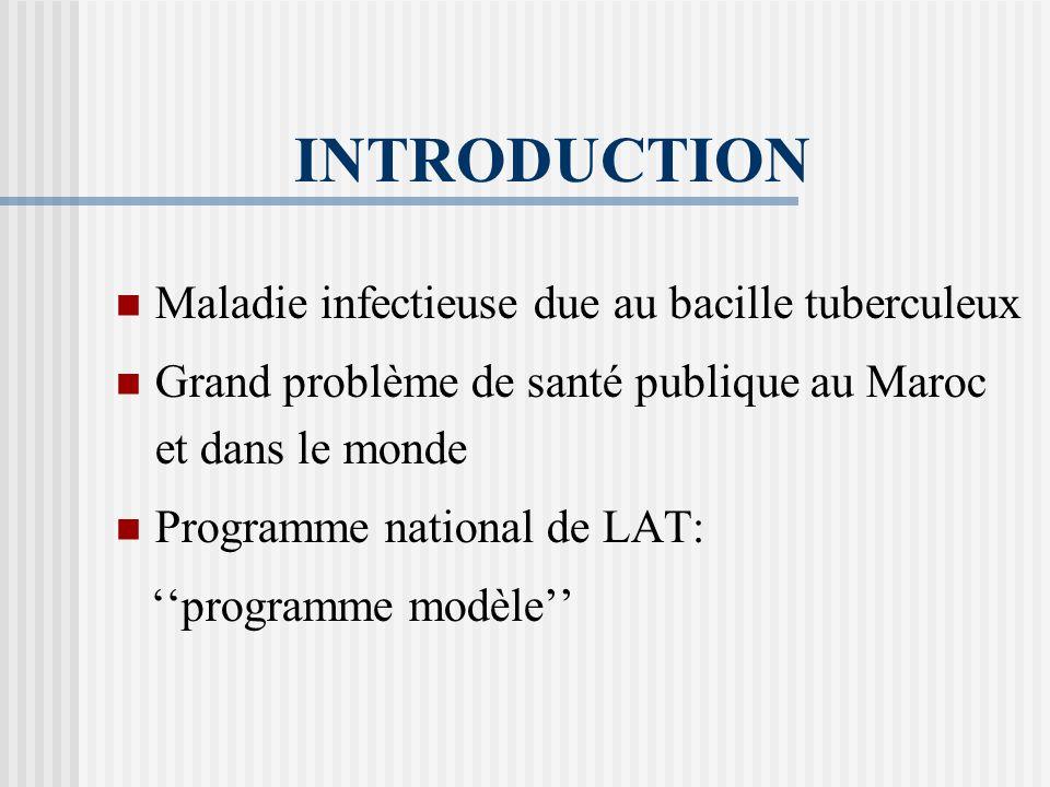 INTRODUCTION Maladie infectieuse due au bacille tuberculeux Grand problème de santé publique au Maroc et dans le monde Programme national de LAT: programme modèle