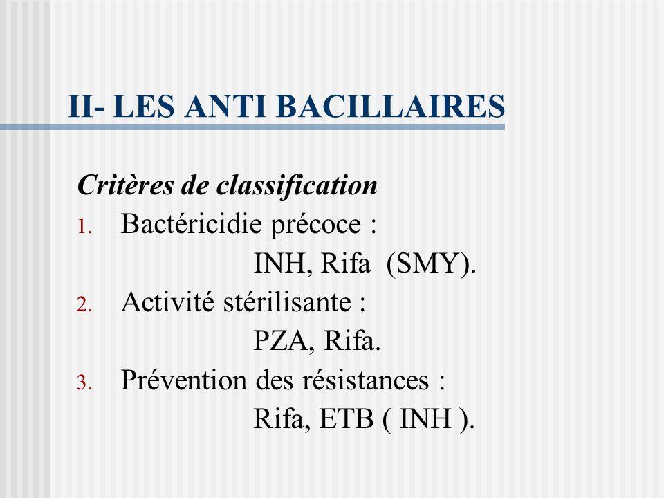 A- Extra-cellulaires B- Intra-cellulaires C- Intra-extracellulaires D- BK dormants MB. accéléré MB. ralenti Contagion, diffusion BK persistants rechut
