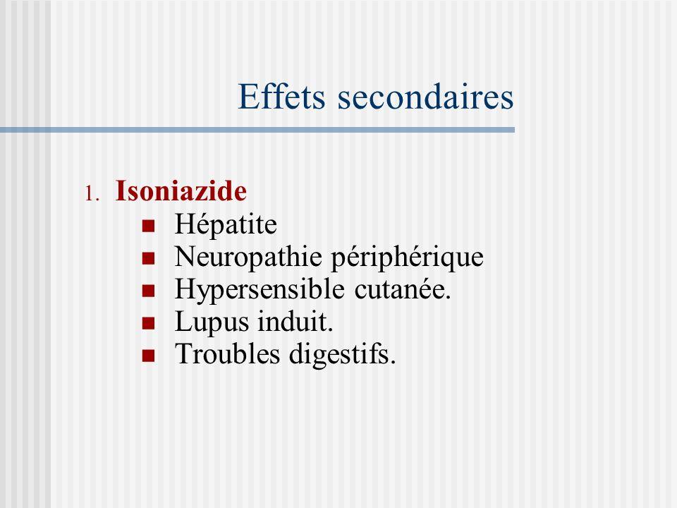 Actualités Médicaments PrésentationDosage Rifampicine-Isoniazide (RH) Cp 300 mg + 150 mg Rifampicine-Isoniazide- Pyrazinamide (RHZ) Cp 150 + 75 + 400