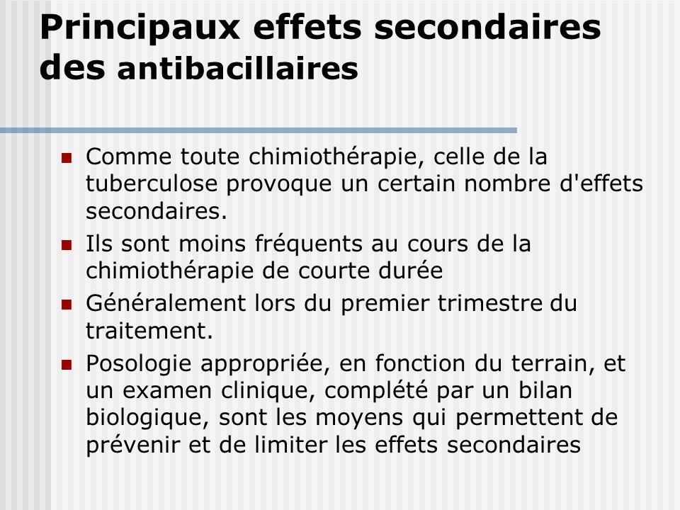 Effets secondaires 5. Ethambutol: Névrite optique retro bulbaire. Dose dépendante. Corticothérapie