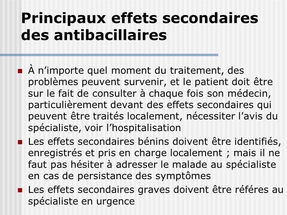 Principaux effets secondaires des antibacillaires Comme toute chimiothérapie, celle de la tuberculose provoque un certain nombre d'effets secondaires.
