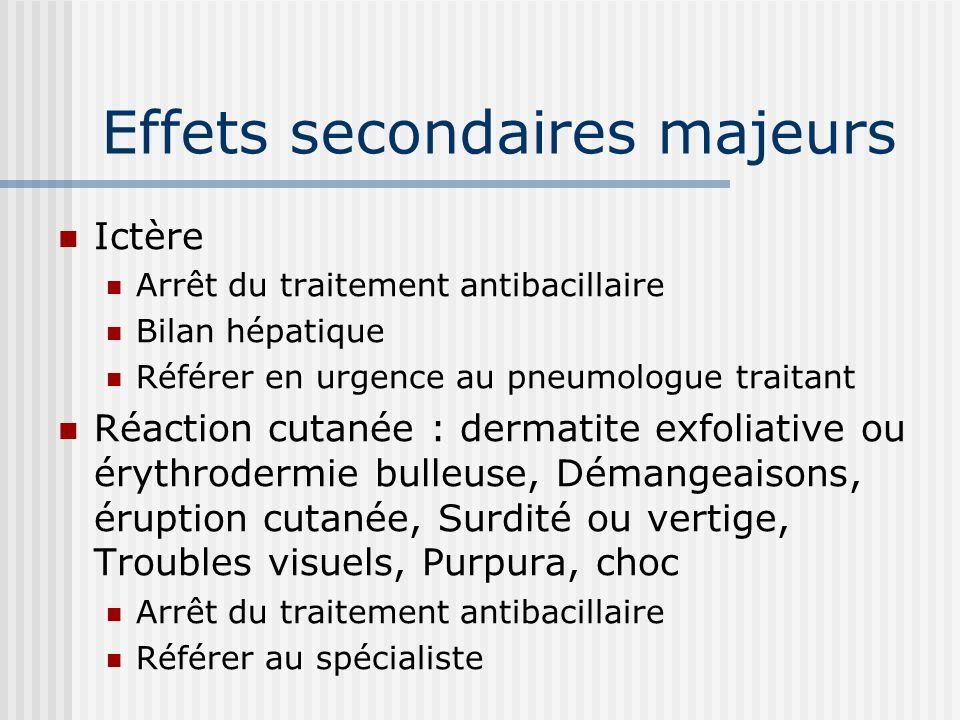 Effets secondaires bénins Nausées, vomissements, épigastralgie, diarrhée: Traitement symptomatique Erythéme, prurit Traitement symptomatique Syndrome