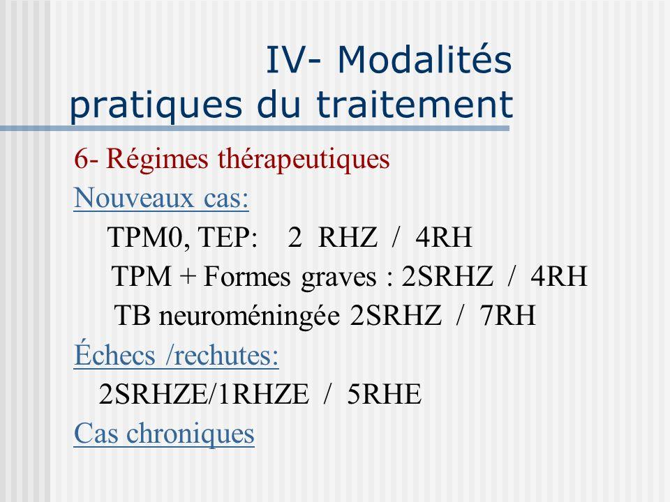 5- Définition des cas a. En fonction du siége TPM+ TPM0C+ TPM0 TEP b. Notion de traitement antérieur. Nouveau cas Rechute Échec de la chimiothérapie I