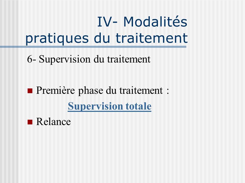 IV- Modalités pratiques du traitement 6- Surveillance du traitement Clinique: Rythme des c/s: début, fin de phase initial, au cours de phase dentretie