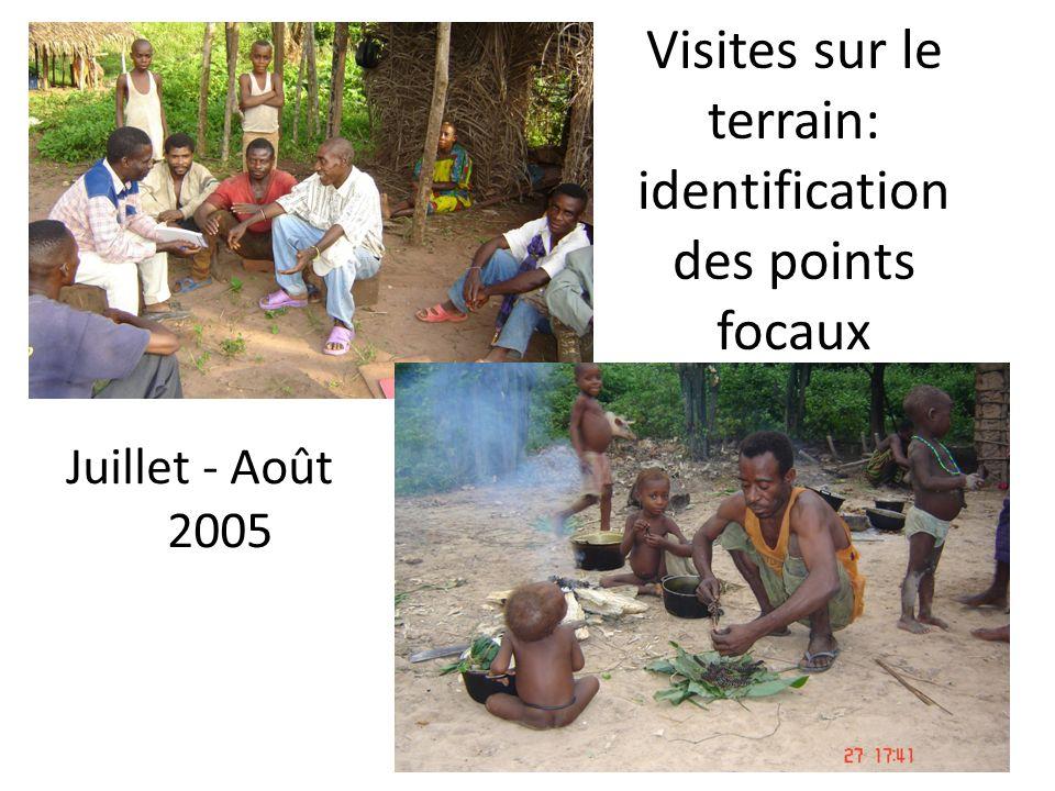 Visites sur le terrain: identification des points focaux Juillet - Août 2005