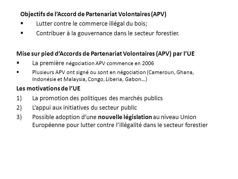 Mise sur pied dAccords de Partenariat Volontaires (APV) par lUE La première négociation APV commence en 2006 Plusieurs APV ont signé ou sont en négoci