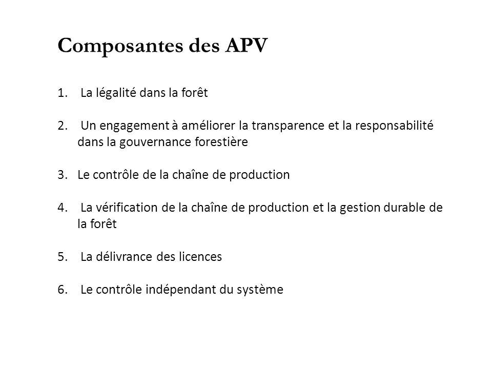 Composantes des APV 1. La légalité dans la forêt 2. Un engagement à améliorer la transparence et la responsabilité dans la gouvernance forestière 3.Le