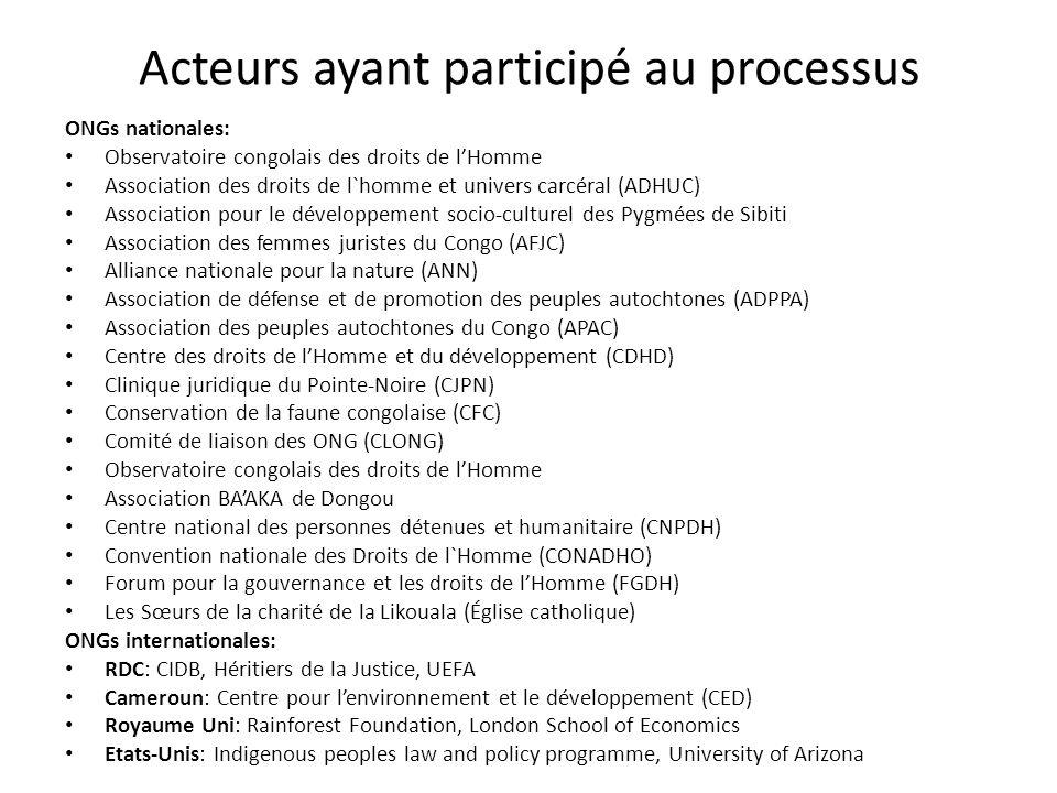 Acteurs ayant participé au processus ONGs nationales: Observatoire congolais des droits de lHomme Association des droits de l`homme et univers carcéra