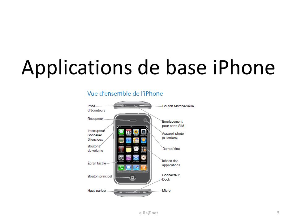Applications de base iPhone e.lis@net3