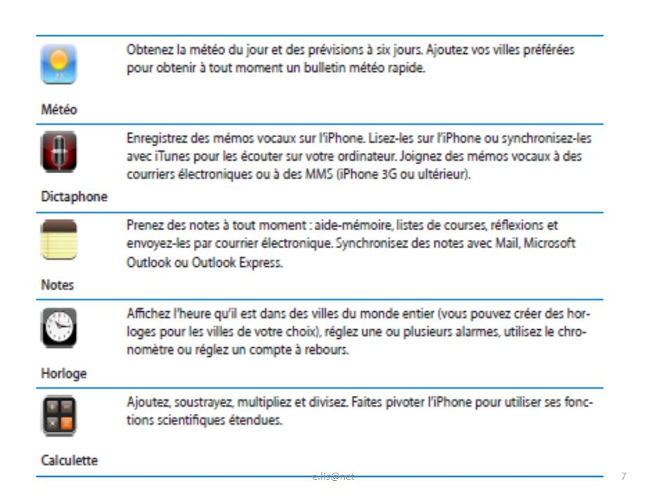 iPhone en Wi-Fi Connectez l iPhone à votre livebox.