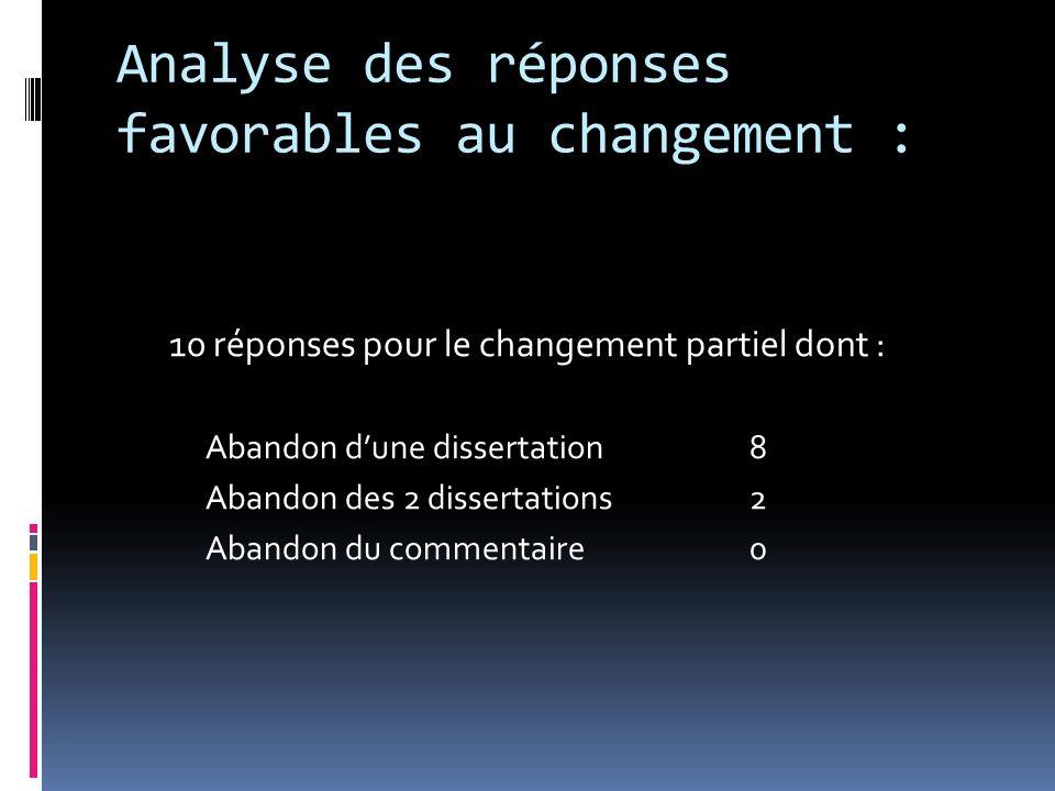 Analyse des réponses favorables au changement : 10 réponses pour le changement partiel dont : Abandon dune dissertation8 Abandon des 2 dissertations2 Abandon du commentaire0