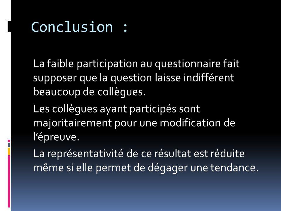 Conclusion : La faible participation au questionnaire fait supposer que la question laisse indifférent beaucoup de collègues.