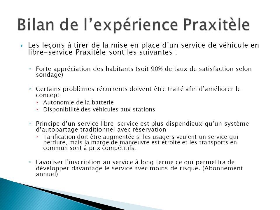 Les leçons à tirer de la mise en place dun service de véhicule en libre-service Praxitèle sont les suivantes : Forte appréciation des habitants (soit