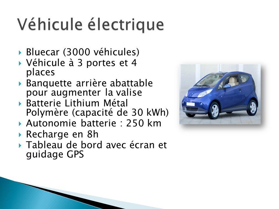 Bluecar (3000 véhicules) Véhicule à 3 portes et 4 places Banquette arrière abattable pour augmenter la valise Batterie Lithium Métal Polymère (capacit