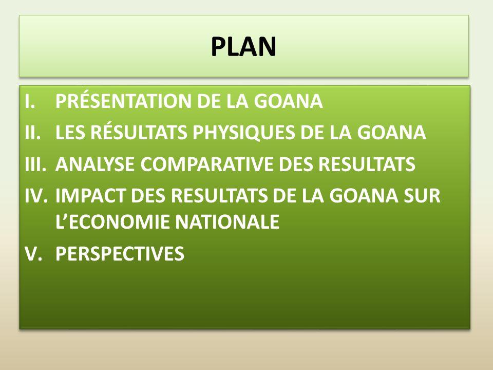 PLAN I.PRÉSENTATION DE LA GOANA II.LES RÉSULTATS PHYSIQUES DE LA GOANA III.ANALYSE COMPARATIVE DES RESULTATS IV.IMPACT DES RESULTATS DE LA GOANA SUR LECONOMIE NATIONALE V.PERSPECTIVES I.PRÉSENTATION DE LA GOANA II.LES RÉSULTATS PHYSIQUES DE LA GOANA III.ANALYSE COMPARATIVE DES RESULTATS IV.IMPACT DES RESULTATS DE LA GOANA SUR LECONOMIE NATIONALE V.PERSPECTIVES