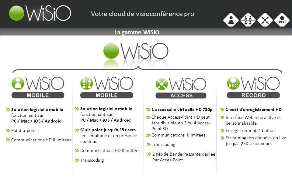 Votre cloud de visioconférence pro WiSiO – MOBILE : Présentation
