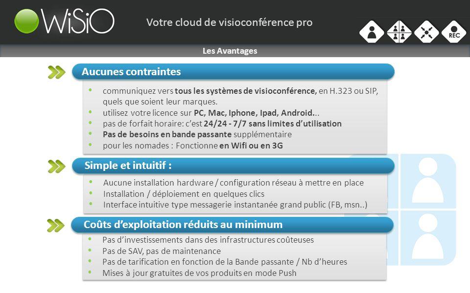 Votre cloud de visioconférence pro POUR WISIO MOBILE MEETING Jusquà 25 participants sur la même réunion en présence continue Gestion des pare feux et Nat automatique et intégrée Pas de limites de Nombre de Licences WiSiO MOBILE enregistrées dans votre Cloud Compatible avec tous les standards, Quelle que soit la marque du codec H323 ou SIP Windows, Mac OS.x, iOS, Android Full HD (1080p) max, fluidité dimage naturelle OS compatibles Interopérabilité Flexibilité NAT / Firewall Appels multipoints Qualité Vidéo Les capacités