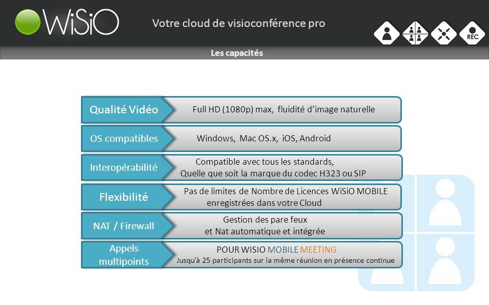 Votre cloud de visioconférence pro IPAD Tablet Android Laptop Mac OSx Laptop Windows Meeting room Meeting room Iphone tout Codec H323/ SIP SmartPhone Android Data Center Que peut-on y connecter ?