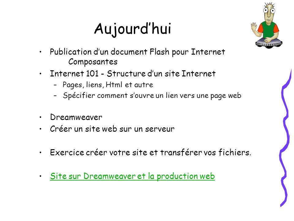 Aujourdhui Publication dun document Flash pour Internet Composantes Internet 101 - Structure dun site Internet –Pages, liens, Html et autre –Spécifier
