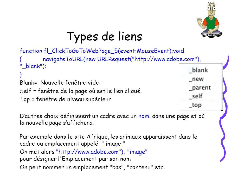 Types de liens function fl_ClickToGoToWebPage_5(event:MouseEvent):void {navigateToURL(new URLRequest(