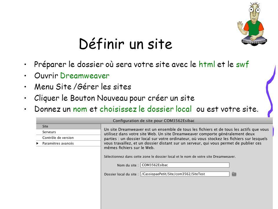 Définir un site Préparer le dossier où sera votre site avec le html et le swf Ouvrir Dreamweaver Menu Site /Gérer les sites Cliquer le Bouton Nouveau