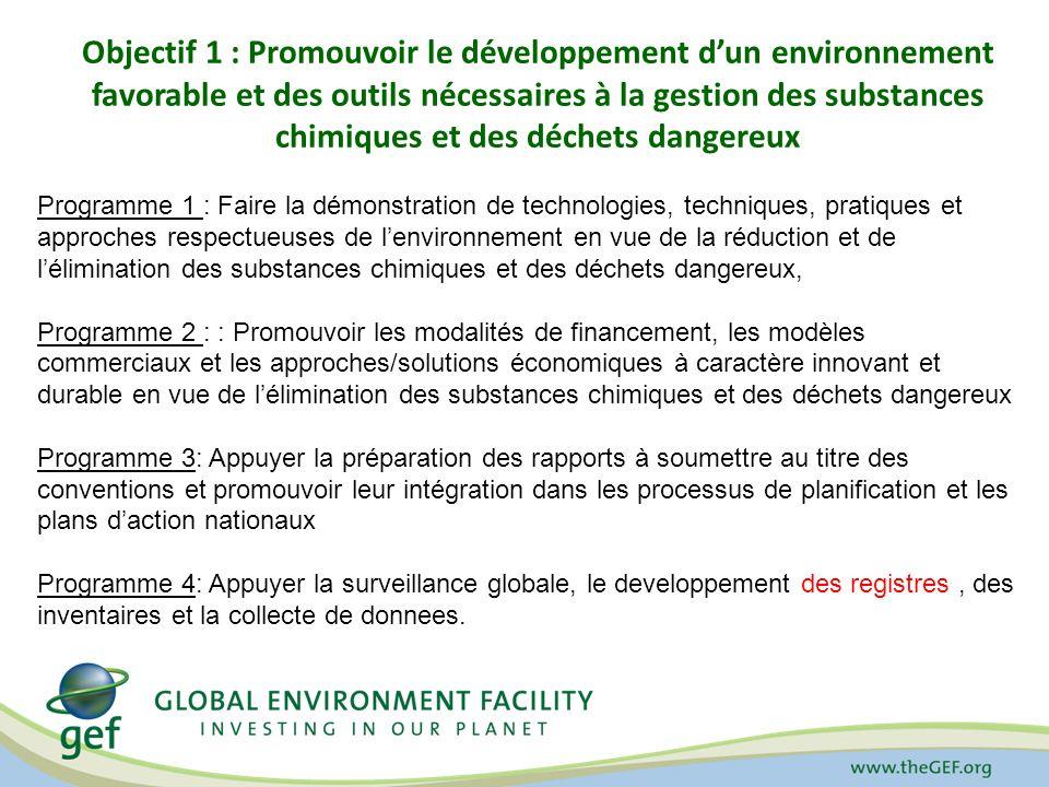 Objectif 1 : Promouvoir le développement dun environnement favorable et des outils nécessaires à la gestion des substances chimiques et des déchets da