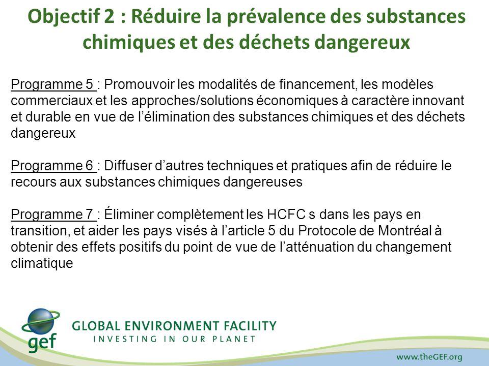 Objectif 2 : Réduire la prévalence des substances chimiques et des déchets dangereux Programme 5 : Promouvoir les modalités de financement, les modèles commerciaux et les approches/solutions économiques à caractère innovant et durable en vue de lélimination des substances chimiques et des déchets dangereux Programme 6 : Diffuser dautres techniques et pratiques afin de réduire le recours aux substances chimiques dangereuses Programme 7 : Éliminer complètement les HCFC s dans les pays en transition, et aider les pays visés à larticle 5 du Protocole de Montréal à obtenir des effets positifs du point de vue de latténuation du changement climatique